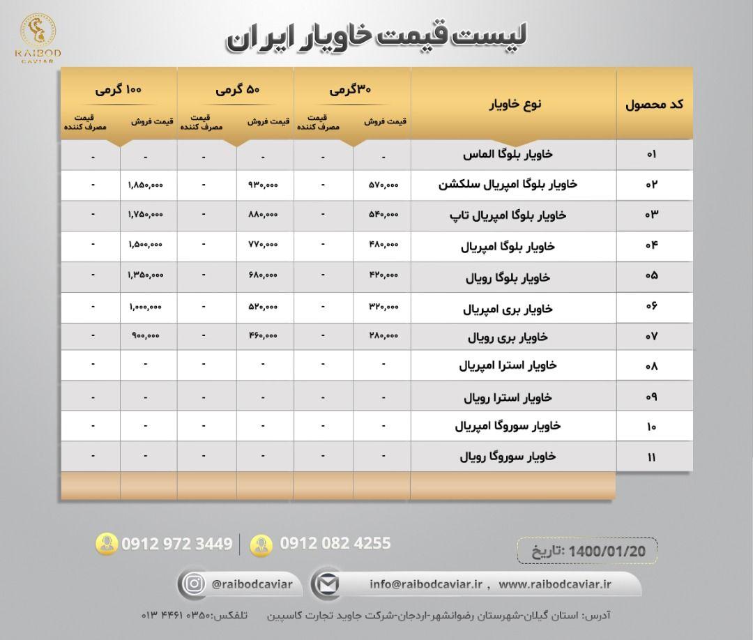 لیست قیمت خاویار ایران